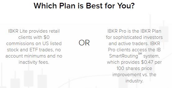 IBKR Lite Vs IBKR Pro